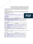 Tutorial de SQL Para Impresion