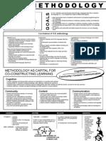 A3 CLIL Methodology 28 Dets 07