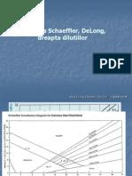 Prezentare Diagrama Schafller Stud