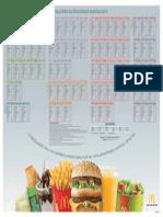 www.comereaprender.info_wp-content_files_flutter_McDonalds_tabelaNutricional_restaurante.pdf