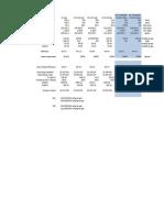 Efficiency Analysis Table