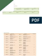 MLPL - ICMD 2009 (B15)