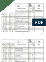 Matriz de Responsabilidades - RACI