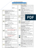 Resumão de comandos -  AUTOCAD 2008