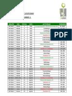 01-Calendario Intensivo Madrid - Primera Fase