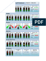 Manufacturing KPI Dashboard