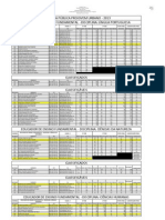 SEDUC Resultado Oficial da Chamada Publica PROJOVEM URBANO 2013_Divulgacao.pdf