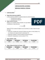 Comparacion Entre Las Normas Americana - Francesa y Peruana