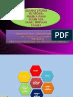 Tutorial Pembelajaan Tahun 1- Simpulan Bahasa.pptx