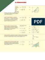 Resumen FIS110