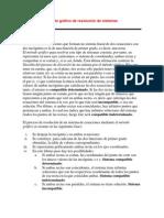Método gráfico de resolución de sistemas