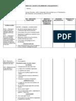 ITINERARIO 2 registro