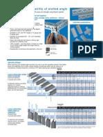 Slottedangle Load Chart