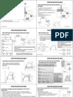 Termodinamica II - Cap Tulo 10 - Electromecanica