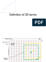 definition and terms used in 3d seismic data interpretation