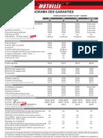 direct4.pdf