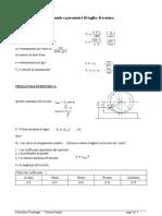 Formulario Parametri Taglio Fresatura