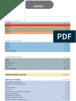 Katalog-Strojopromet