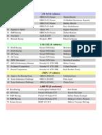 ELMS Entry List