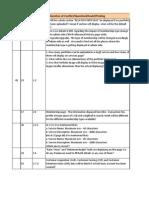 RAA Sheet Profile Revamp