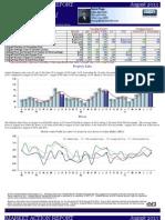 Market Report August 2013