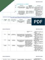 CATÁLOGO de PNL 2012-2013