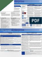 Sales Scenario CRM General