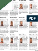 2013 Redskins defensive starters
