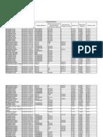 Zakaz Detalizatcii(30 Avgusta 2013-05 Sentiabria 2013)