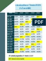 Organização das aulas práticas corrigido 2013-2014