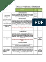 RELAÇÃO DE TREINAMENTOS NR 31_Ações