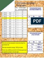 Hamada Boiler Catalogue Page 65 Rice Husk Firing Boiler 4