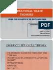 Theories of International Trade Business