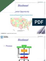 Biodiesel Market Presentation