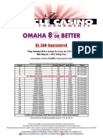 Omaha 8-or-Better Tournament - $1,500 Guaranteed