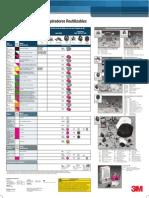 catalogo 3m.pdf