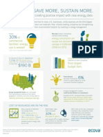 Ecova Energy Data Infographic