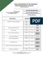 Final List of Noncompliant NGOs -- Louisiana Treasury