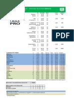 Calcolo età media 1° giornata + probabili verdetti Lega Pro 2013-2014 - SECONDA DIVISIONE GIRONE A