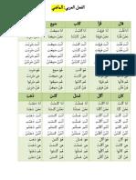 الفعل العربي الماضي