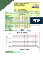 Laboratório 02A - Limites de plasticidade (LP) e de liquidez (LL)