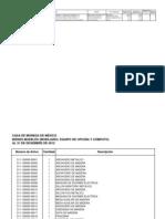 Inventario de Bienes Muebles e Inmuebles Dic 2012