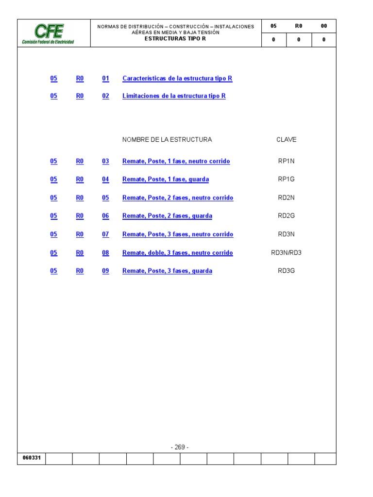 05 r0 00 Estructuras Tipo r