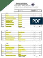 MI Plan de Estudios 2010 EPIM JCCS