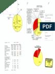 GX114, Analysis of First Year Spending