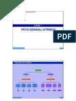 t-07-peta-kendali-atribut  SPK.pdf