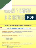 1.- Variables y Elementos