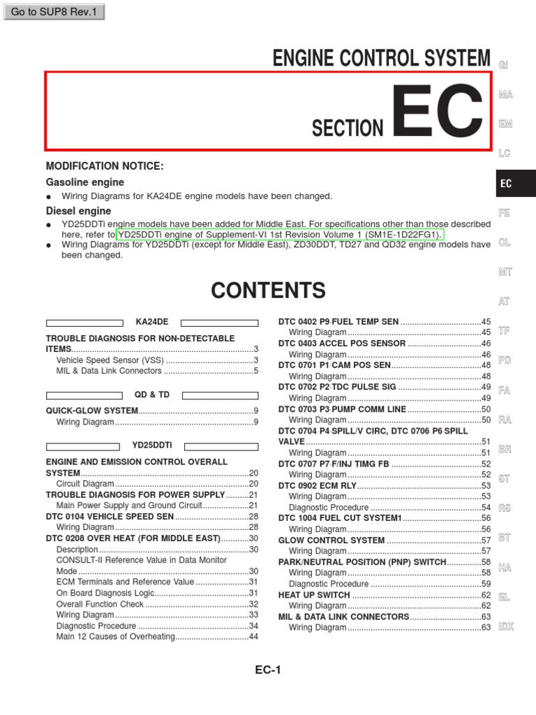 Nissan Td27 Wiring Diagram Third Level Diesel Engine Manual Pdf Library Cadillac Limousine Ec Control System