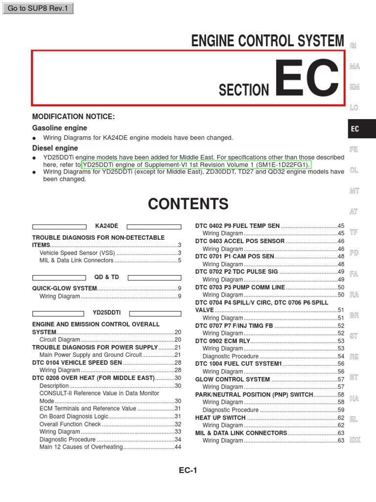 Nissan Td27 Wiring Diagram Third Level Diesel Engine Manual Pdf Library Cadillac Limousine Ec Control System