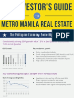 Guide to Metro Manila Real Estate Investment